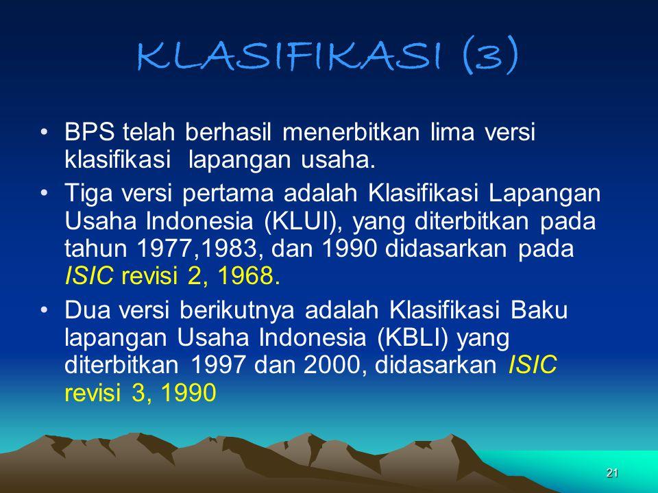 21 KLASIFIKASI (3) BPS telah berhasil menerbitkan lima versi klasifikasi lapangan usaha. Tiga versi pertama adalah Klasifikasi Lapangan Usaha Indonesi