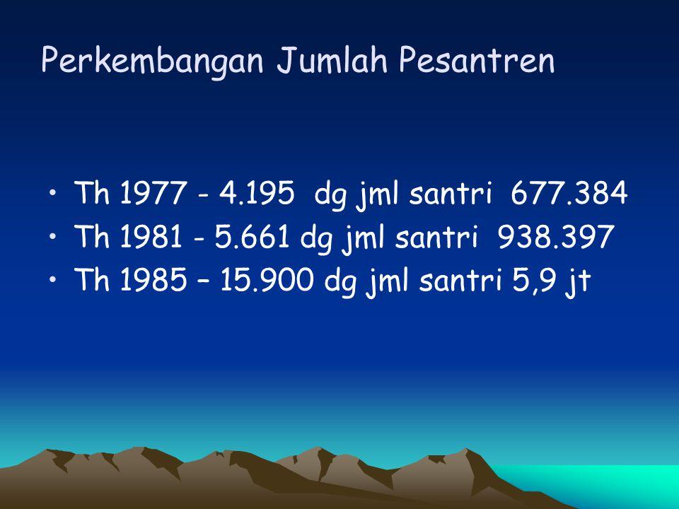 Perkembangan Jumlah Pesantren Th 1977 - 4.195 dg jml santri 677.384 Th 1981 - 5.661 dg jml santri 938.397 Th 1985 – 15.900 dg jml santri 5,9 jt