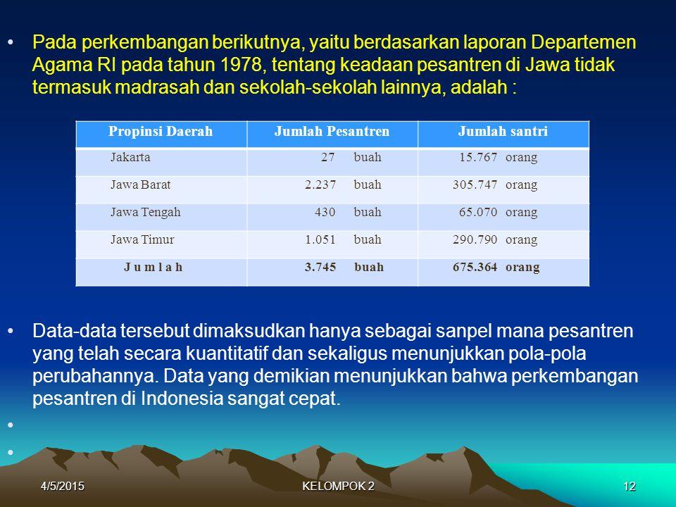 4/5/2015KELOMPOK 212 Pada perkembangan berikutnya, yaitu berdasarkan laporan Departemen Agama RI pada tahun 1978, tentang keadaan pesantren di Jawa ti