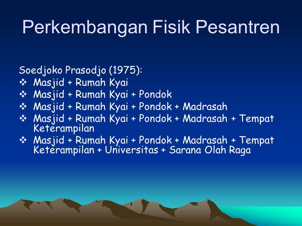 Perkembangan Fisik Pesantren Soedjoko Prasodjo (1975):  Masjid + Rumah Kyai  Masjid + Rumah Kyai + Pondok  Masjid + Rumah Kyai + Pondok + Madrasah