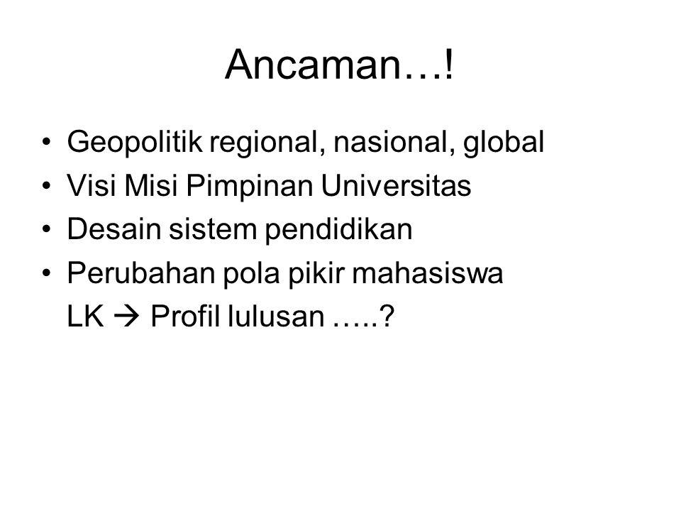 Ancaman…! Geopolitik regional, nasional, global Visi Misi Pimpinan Universitas Desain sistem pendidikan Perubahan pola pikir mahasiswa LK  Profil lul
