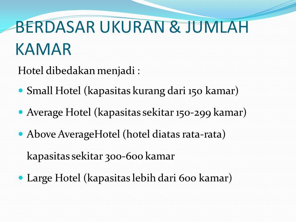 BERBAGAI JENIS KAMAR HOTEL BERDASARKAN BED SINGGLE ROOM TWIN ROOM DOUBLE ROOM TRIPLE ROOM QUADRUPLE ROOM TWIN DOUBLE ROOM EXTRA BED