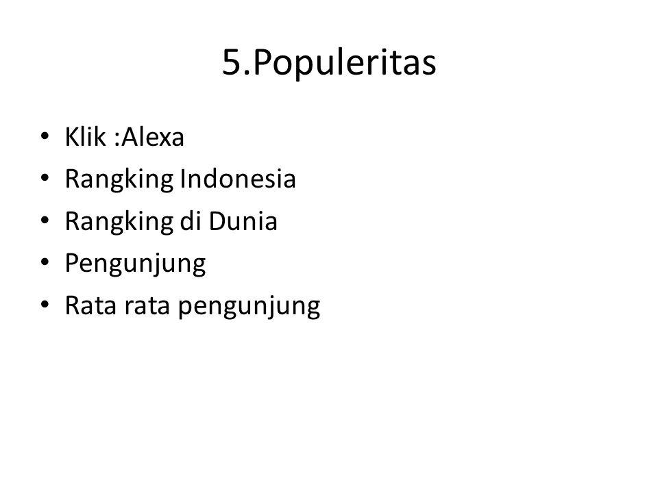 5.Populeritas Klik :Alexa Rangking Indonesia Rangking di Dunia Pengunjung Rata rata pengunjung