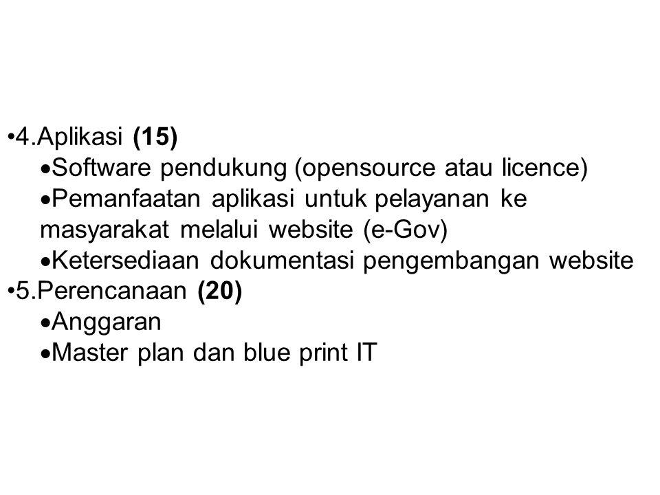 4.Aplikasi (15)  Software pendukung (opensource atau licence)  Pemanfaatan aplikasi untuk pelayanan ke masyarakat melalui website (e-Gov)  Ketersed
