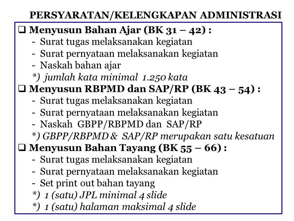 PERSYARATAN/KELENGKAPAN ADMINISTRASI  Menyusun Bahan Ajar (BK 31 – 42) : - Surat tugas melaksanakan kegiatan - Surat pernyataan melaksanakan kegiatan