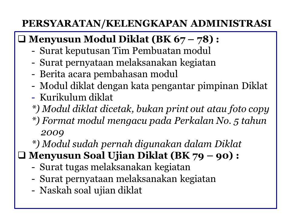 PERSYARATAN/KELENGKAPAN ADMINISTRASI  Menyusun Modul Diklat (BK 67 – 78) : - Surat keputusan Tim Pembuatan modul - Surat pernyataan melaksanakan kegi