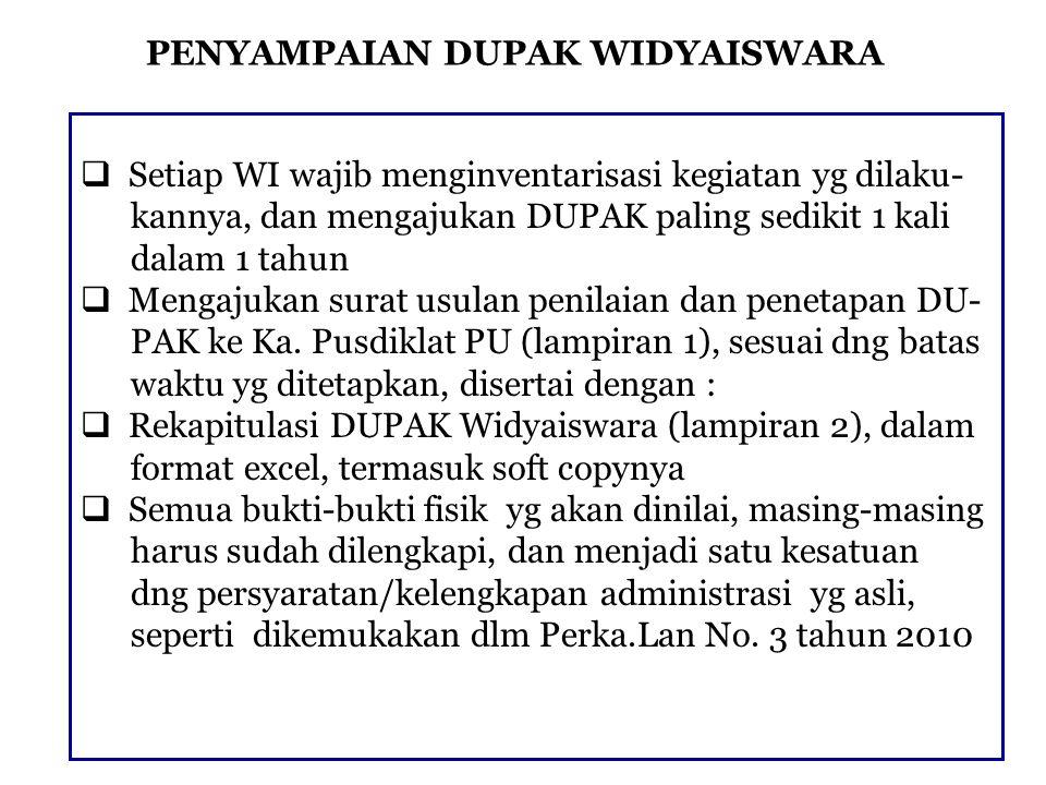 PENYAMPAIAN DUPAK WIDYAISWARA 3  Setiap WI wajib menginventarisasi kegiatan yg dilaku- kannya, dan mengajukan DUPAK paling sedikit 1 kali dalam 1 tah