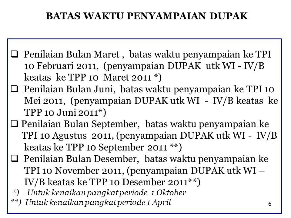 6 BATAS WAKTU PENYAMPAIAN DUPAK  Penilaian Bulan Maret, batas waktu penyampaian ke TPI 10 Februari 2011, (penyampaian DUPAK utk WI - IV/B keatas ke T