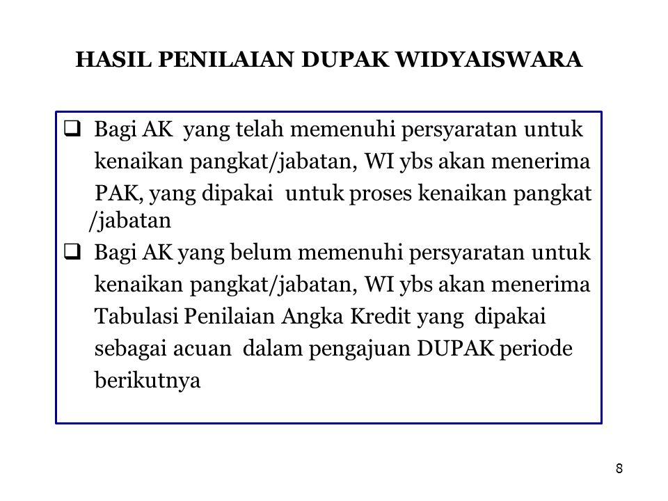 HASIL PENILAIAN DUPAK WIDYAISWARA  Bagi AK yang telah memenuhi persyaratan untuk kenaikan pangkat/jabatan, WI ybs akan menerima PAK, yang dipakai unt