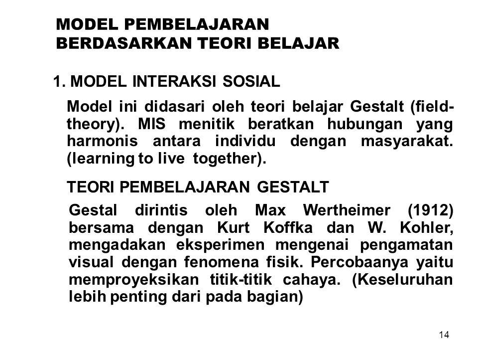 14 MODEL PEMBELAJARAN BERDASARKAN TEORI BELAJAR 1. MODEL INTERAKSI SOSIAL Model ini didasari oleh teori belajar Gestalt (field- theory). MIS menitik b