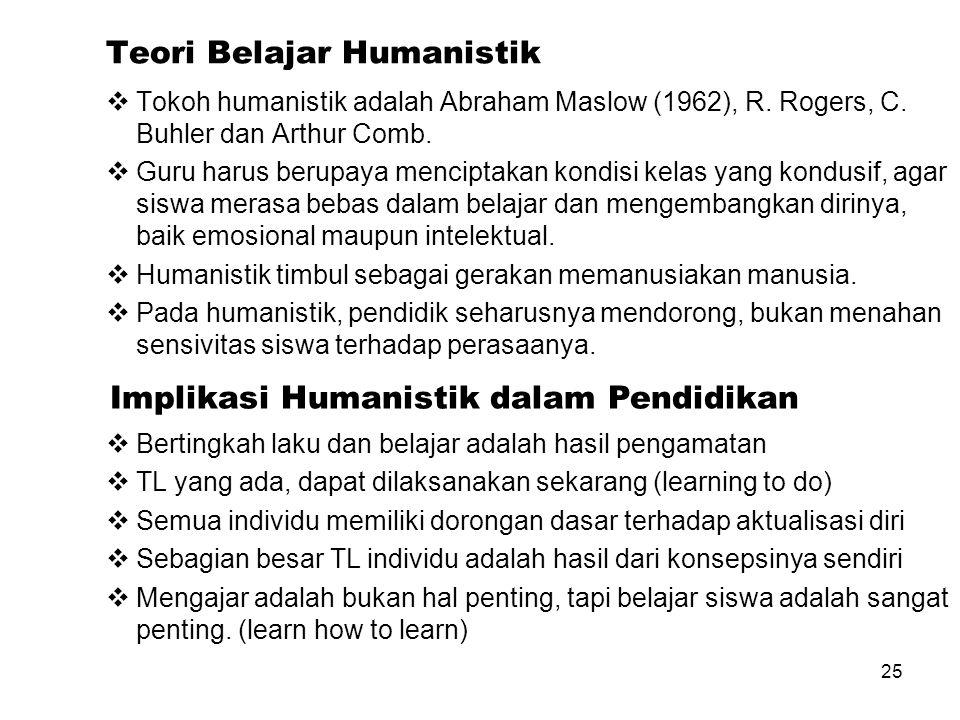 25 Teori Belajar Humanistik  Tokoh humanistik adalah Abraham Maslow (1962), R. Rogers, C. Buhler dan Arthur Comb.  Guru harus berupaya menciptakan k