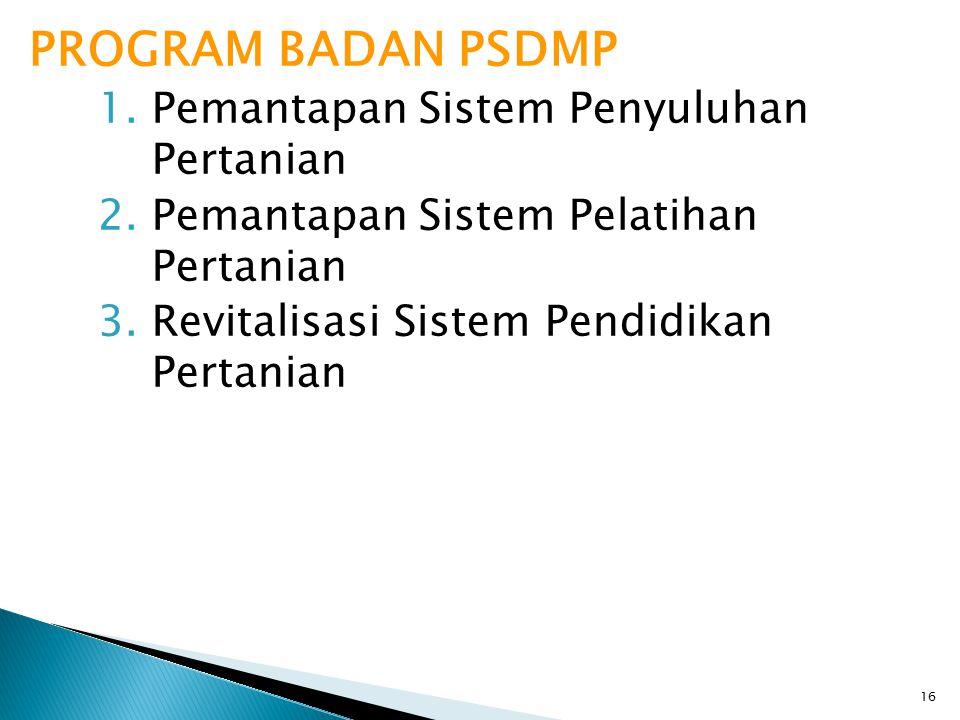 16 PROGRAM BADAN PSDMP 1.Pemantapan Sistem Penyuluhan Pertanian 2.Pemantapan Sistem Pelatihan Pertanian 3.Revitalisasi Sistem Pendidikan Pertanian