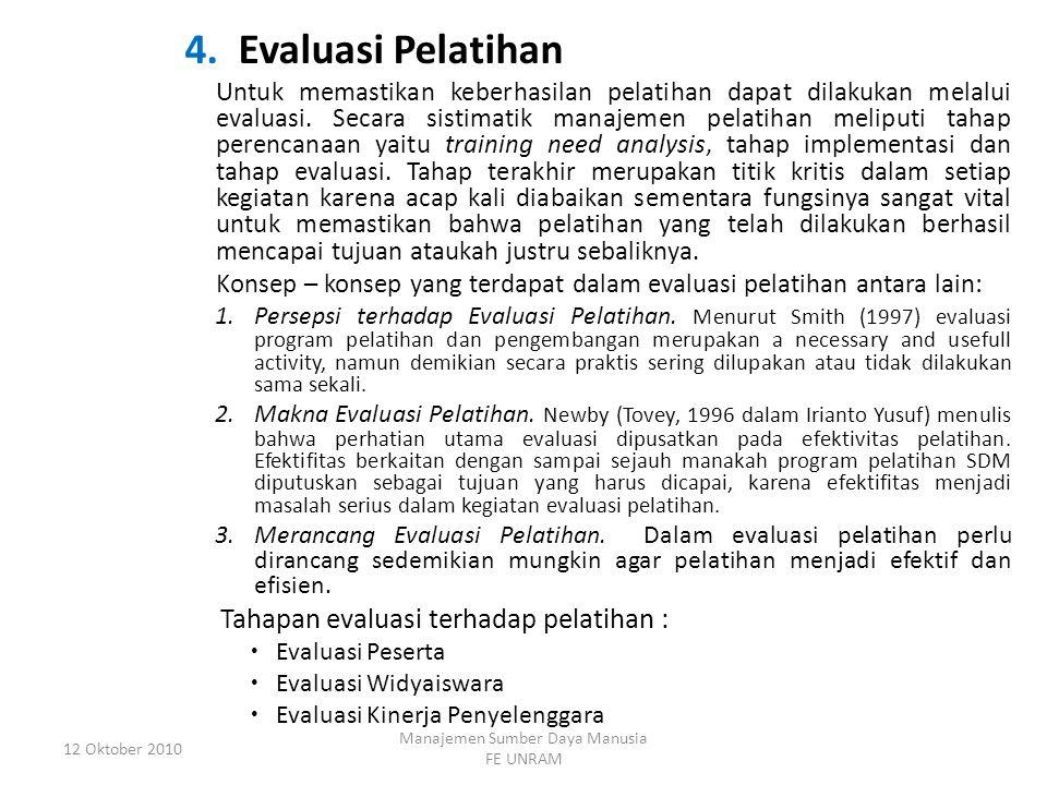 4.Evaluasi Pelatihan Untuk memastikan keberhasilan pelatihan dapat dilakukan melalui evaluasi.