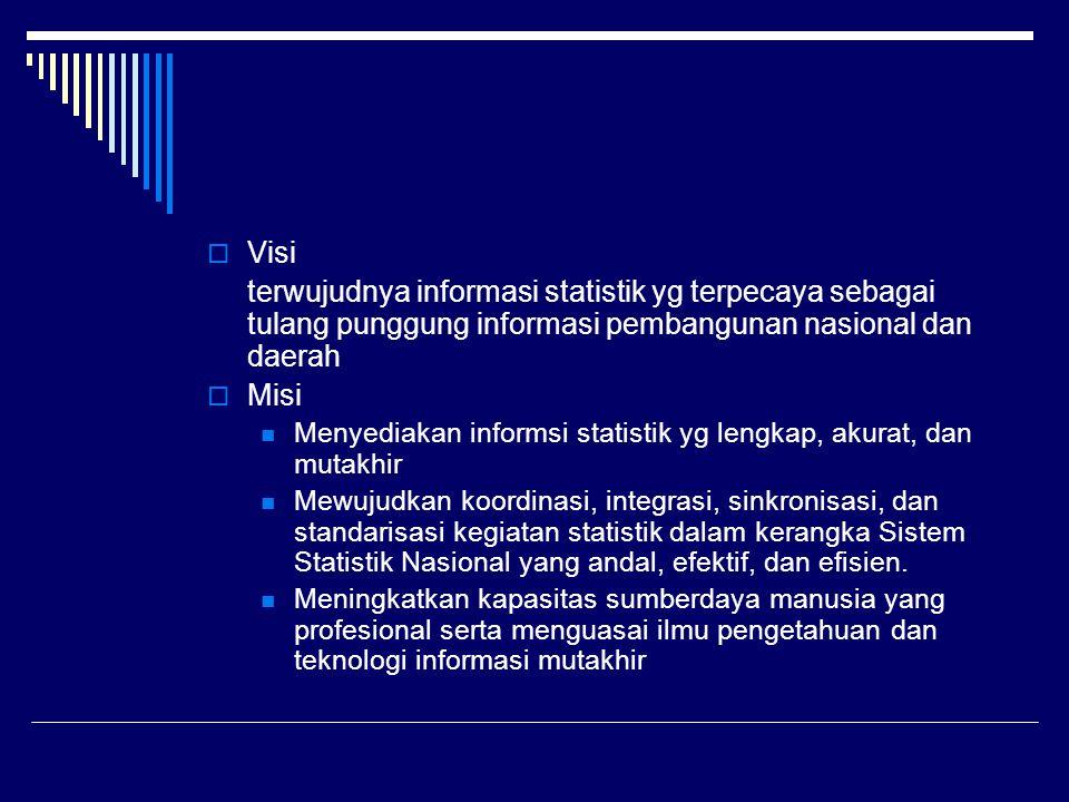  Visi terwujudnya informasi statistik yg terpecaya sebagai tulang punggung informasi pembangunan nasional dan daerah  Misi Menyediakan informsi stat
