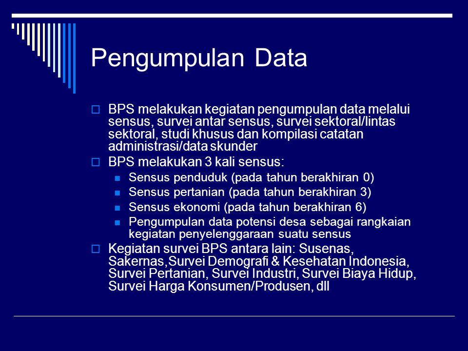 Pengumpulan Data  BPS melakukan kegiatan pengumpulan data melalui sensus, survei antar sensus, survei sektoral/lintas sektoral, studi khusus dan komp