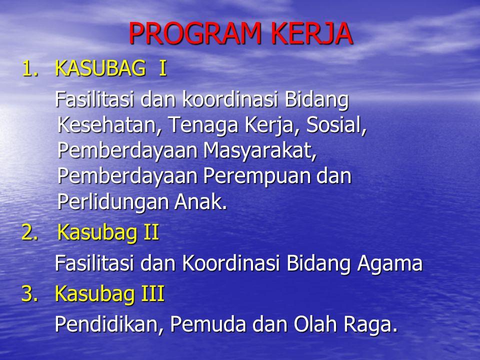 PROGRAM KERJA 1.KASUBAG I Fasilitasi dan koordinasi Bidang Kesehatan, Tenaga Kerja, Sosial, Pemberdayaan Masyarakat, Pemberdayaan Perempuan dan Perlid