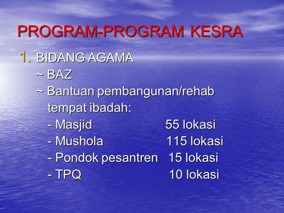 PROGRAM-PROGRAM KESRA 1. BIDANG AGAMA ~ BAZ ~ Bantuan pembangunan/rehab tempat ibadah: - Masjid 55 lokasi - Mushola 115 lokasi - Pondok pesantren 15 l