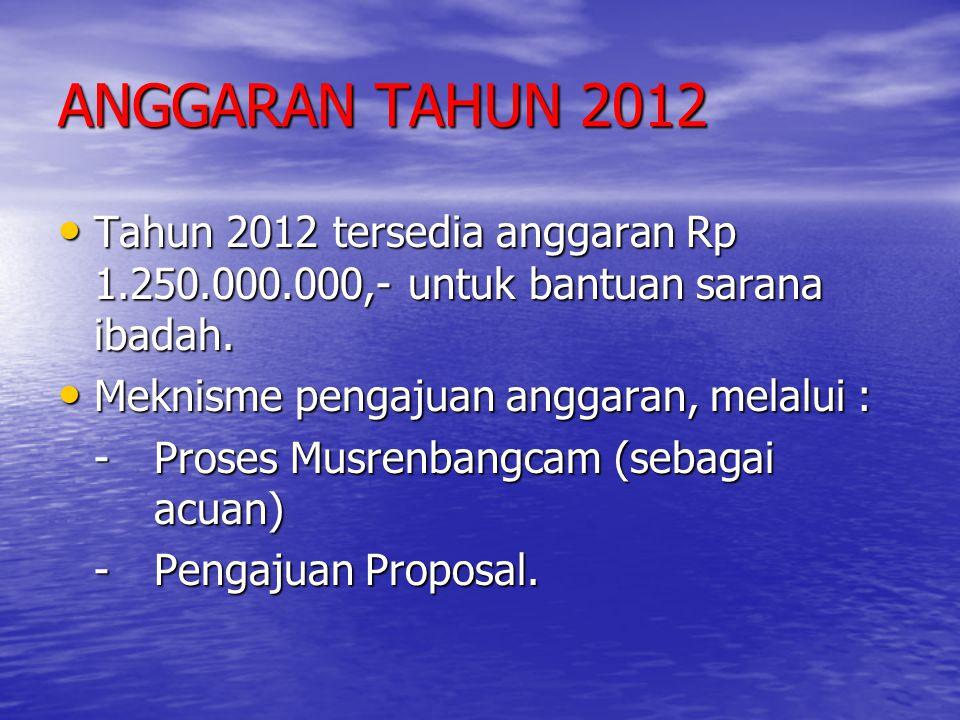 ANGGARAN TAHUN 2012 Tahun 2012 tersedia anggaran Rp 1.250.000.000,- untuk bantuan sarana ibadah. Tahun 2012 tersedia anggaran Rp 1.250.000.000,- untuk