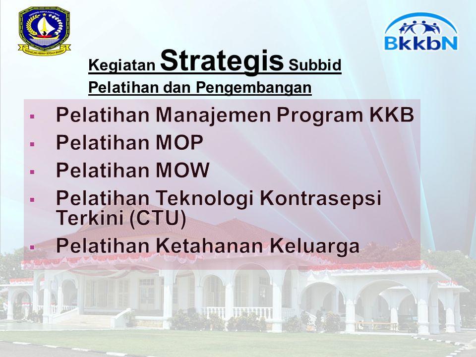 Kegiatan Strategis Subbid Pelatihan dan Pengembangan