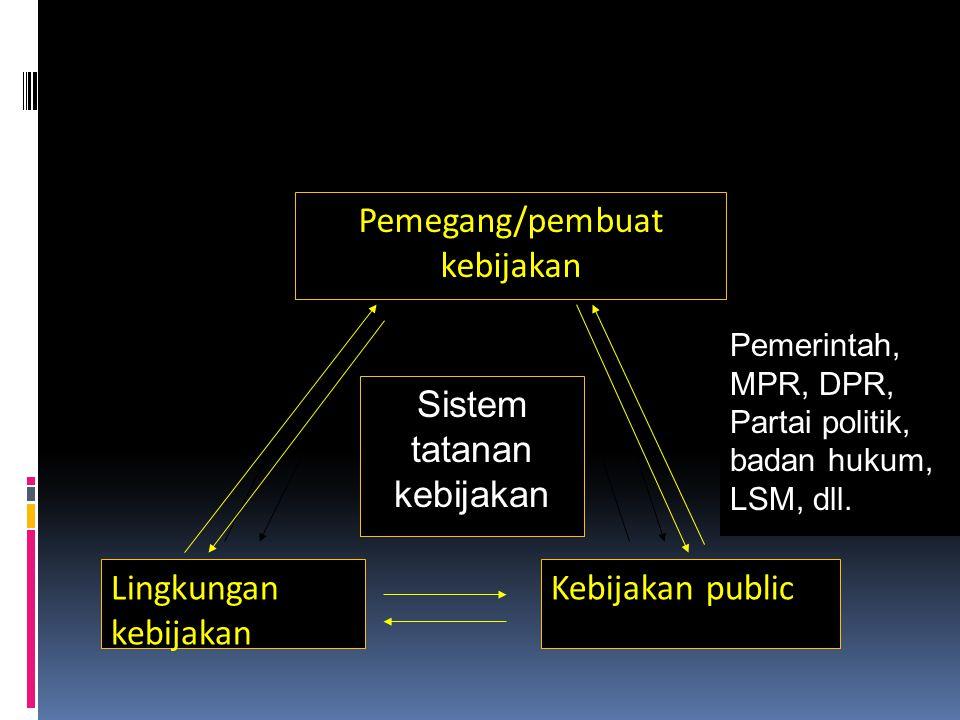 Pemegang/pembuat kebijakan Lingkungan kebijakan Kebijakan public Sistem tatanan kebijakan Pemerintah, MPR, DPR, Partai politik, badan hukum, LSM, dll.