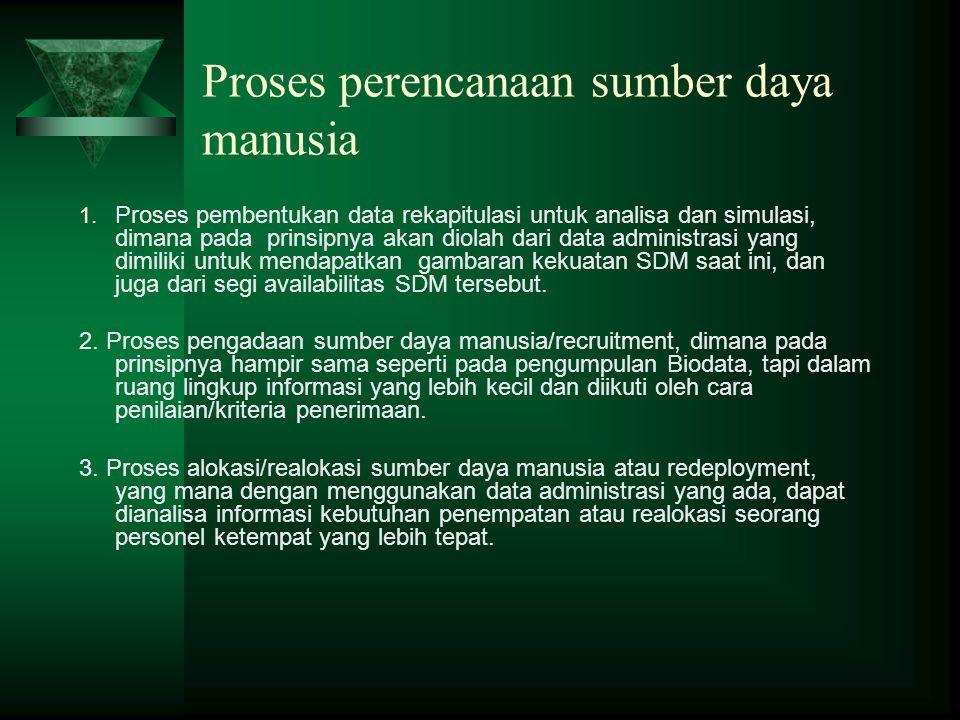 Proses perencanaan sumber daya manusia 1.