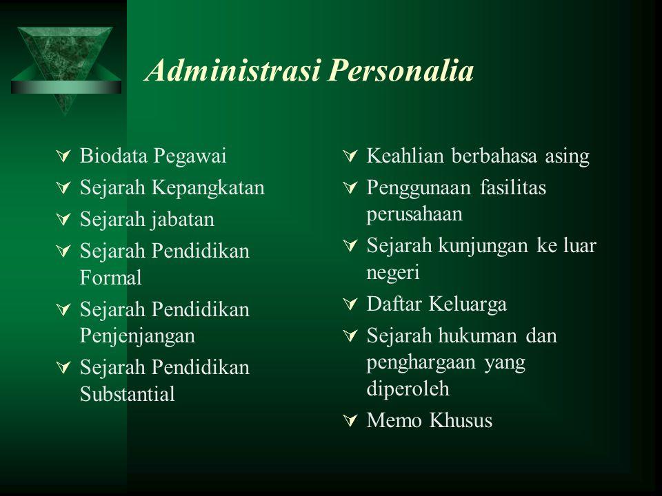 Kompensasi dan Benefit 1.