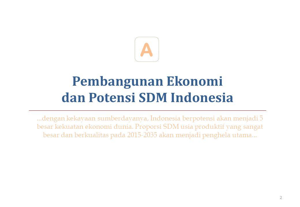 Pembangunan Ekonomi dan Potensi SDM Indonesia A...dengan kekayaan sumberdayanya, Indonesia berpotensi akan menjadi 5 besar kekuatan ekonomi dunia. Pro