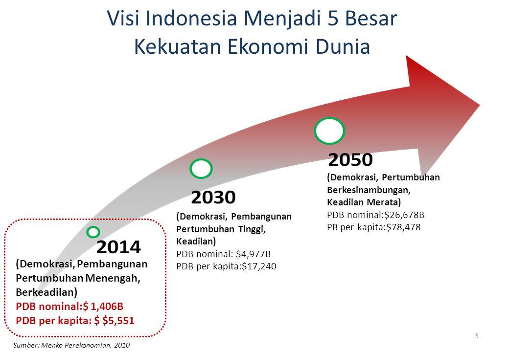 (Demokrasi, Pembangunan Pertumbuhan Menengah, Berkeadilan) PDB nominal:$ 1,406B PDB per kapita: $ $5,551 (Demokrasi, Pembangunan Pertumbuhan Tinggi, K