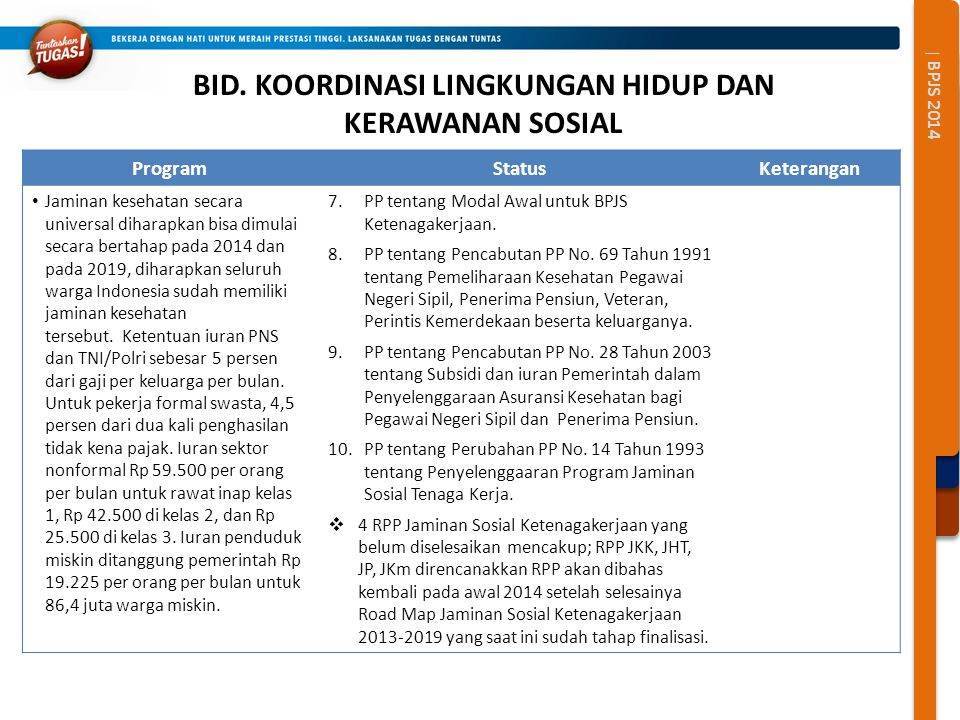 | BPJS 2014 BID. KOORDINASI LINGKUNGAN HIDUP DAN KERAWANAN SOSIAL ProgramStatusKeterangan Jaminan kesehatan secara universal diharapkan bisa dimulai s
