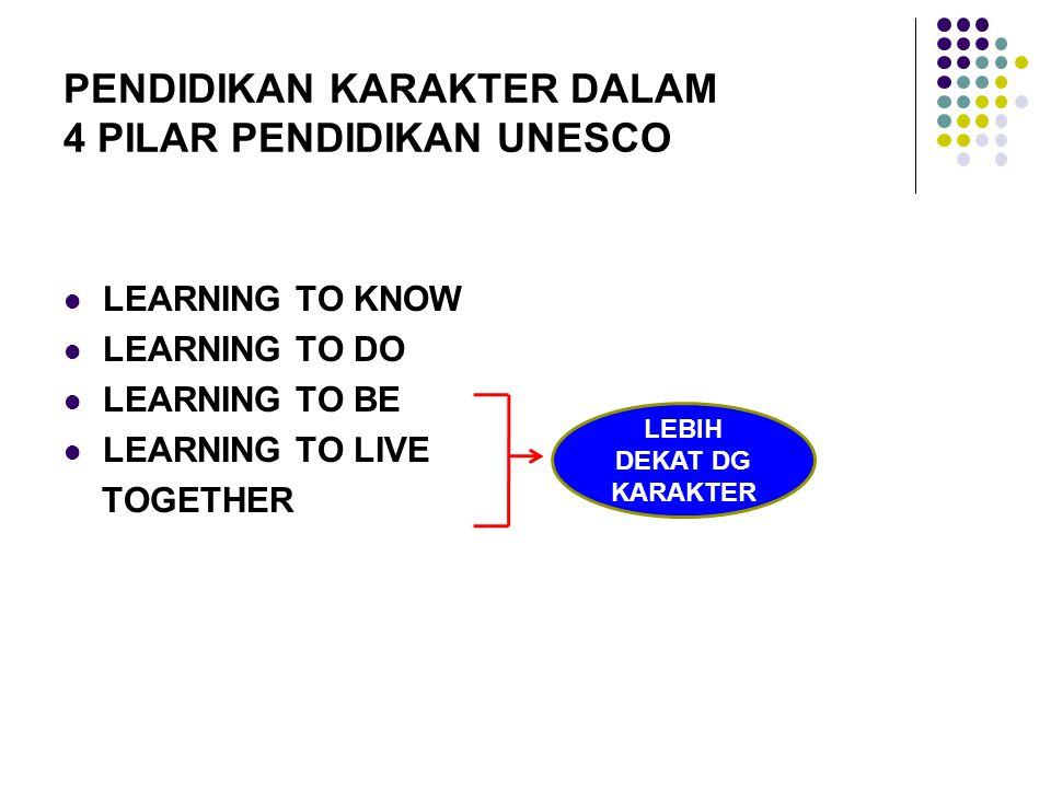 PENDIDIKAN KARAKTER DALAM 4 PILAR PENDIDIKAN UNESCO LEARNING TO KNOW LEARNING TO DO LEARNING TO BE LEARNING TO LIVE TOGETHER LEBIH DEKAT DG KARAKTER