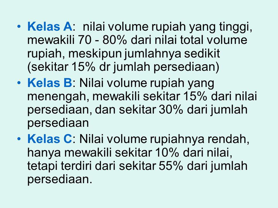 Kelas A: nilai volume rupiah yang tinggi, mewakili 70 - 80% dari nilai total volume rupiah, meskipun jumlahnya sedikit (sekitar 15% dr jumlah persedia