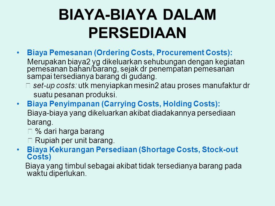 BIAYA-BIAYA DALAM PERSEDIAAN Biaya Pemesanan (Ordering Costs, Procurement Costs): Merupakan biaya2 yg dikeluarkan sehubungan dengan kegiatan pemesanan