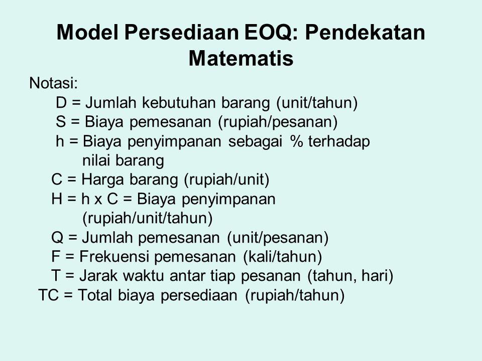 Model Persediaan EOQ: Pendekatan Matematis Notasi: D = Jumlah kebutuhan barang (unit/tahun) S = Biaya pemesanan (rupiah/pesanan) h = Biaya penyimpanan