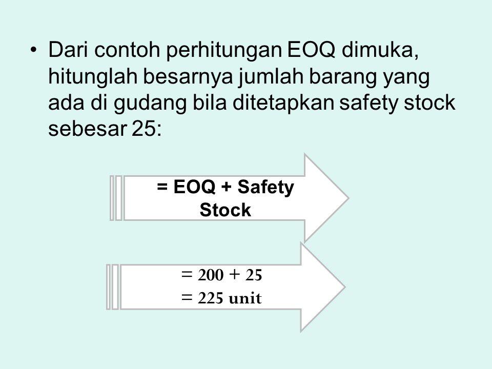 Dari contoh perhitungan EOQ dimuka, hitunglah besarnya jumlah barang yang ada di gudang bila ditetapkan safety stock sebesar 25: = EOQ + Safety Stock