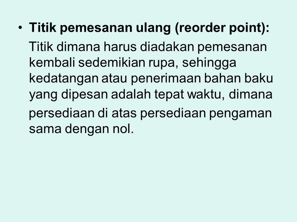 Titik pemesanan ulang (reorder point): Titik dimana harus diadakan pemesanan kembali sedemikian rupa, sehingga kedatangan atau penerimaan bahan baku y