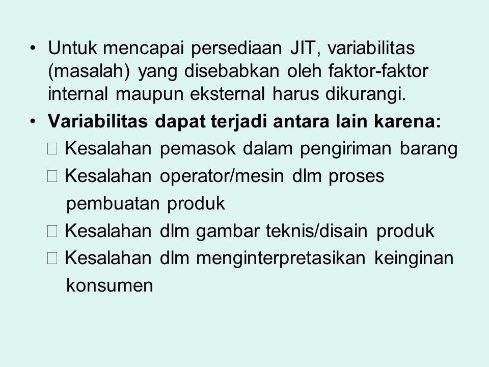 Untuk mencapai persediaan JIT, variabilitas (masalah) yang disebabkan oleh faktor-faktor internal maupun eksternal harus dikurangi. Variabilitas dapat