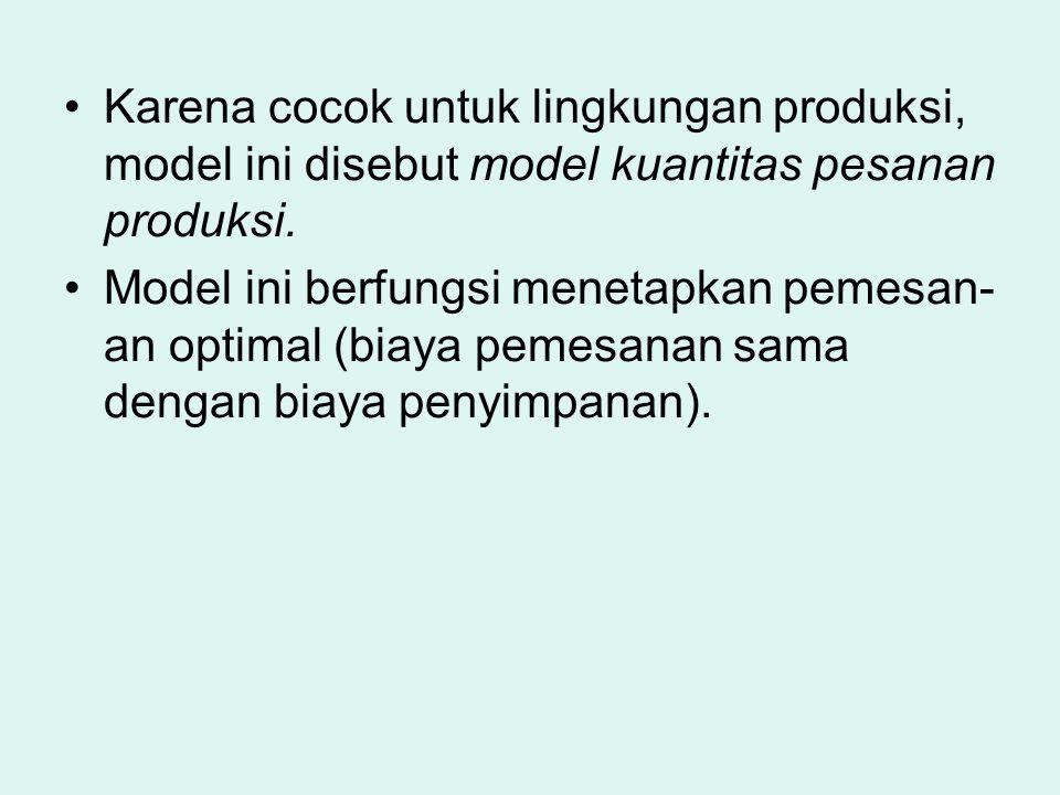 Karena cocok untuk lingkungan produksi, model ini disebut model kuantitas pesanan produksi. Model ini berfungsi menetapkan pemesan- an optimal (biaya
