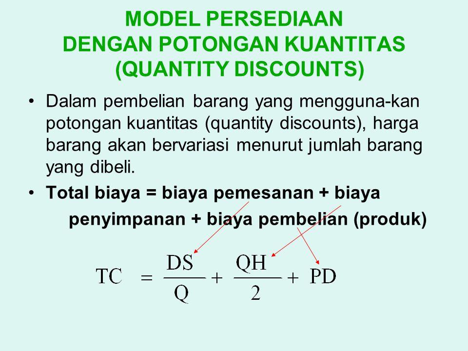 MODEL PERSEDIAAN DENGAN POTONGAN KUANTITAS (QUANTITY DISCOUNTS) Dalam pembelian barang yang mengguna-kan potongan kuantitas (quantity discounts), harg