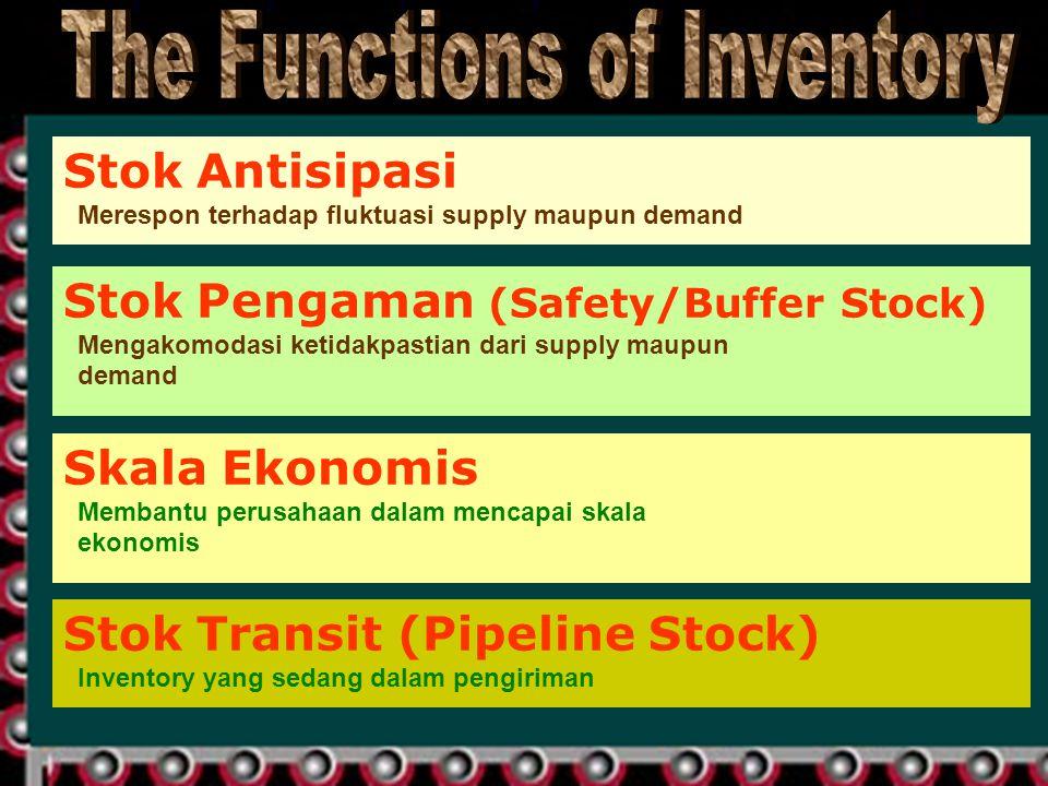Stok Antisipasi Merespon terhadap fluktuasi supply maupun demand Stok Pengaman (Safety/Buffer Stock) Mengakomodasi ketidakpastian dari supply maupun d