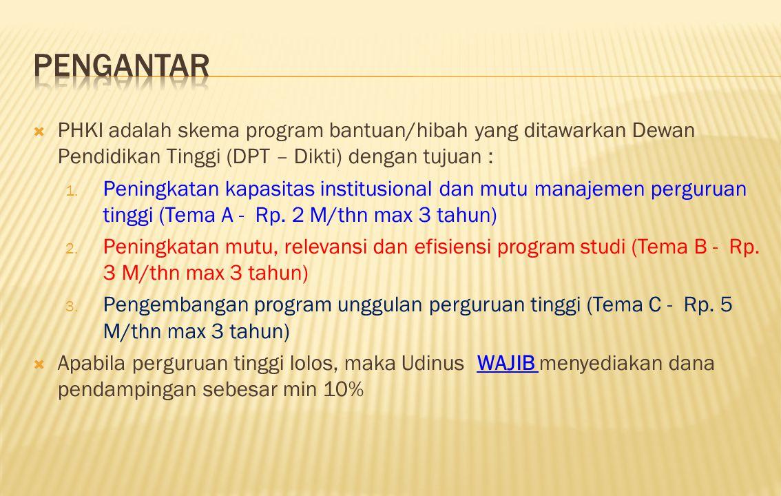  PHKI adalah skema program bantuan/hibah yang ditawarkan Dewan Pendidikan Tinggi (DPT – Dikti) dengan tujuan : 1. Peningkatan kapasitas institusional