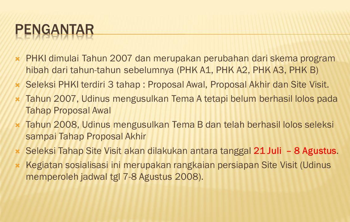  PHKI dimulai Tahun 2007 dan merupakan perubahan dari skema program hibah dari tahun-tahun sebelumnya (PHK A1, PHK A2, PHK A3, PHK B)  Seleksi PHKI