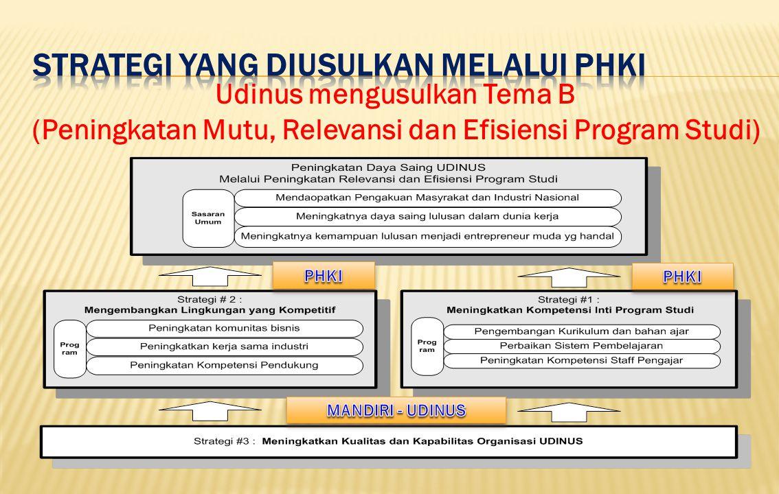 Udinus mengusulkan Tema B (Peningkatan Mutu, Relevansi dan Efisiensi Program Studi)