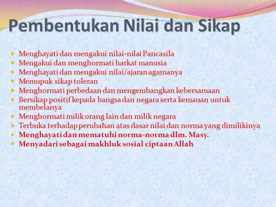 Pengetahuan Memahami sejarah kebudayaan bangsa Indonesia dan bangsa lain Memahami lingkungan geografis serta interaksi antara manusia dengan lingkunga