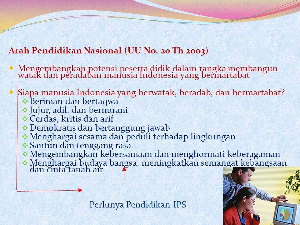 Arah Pendidikan Nasional (UU No.