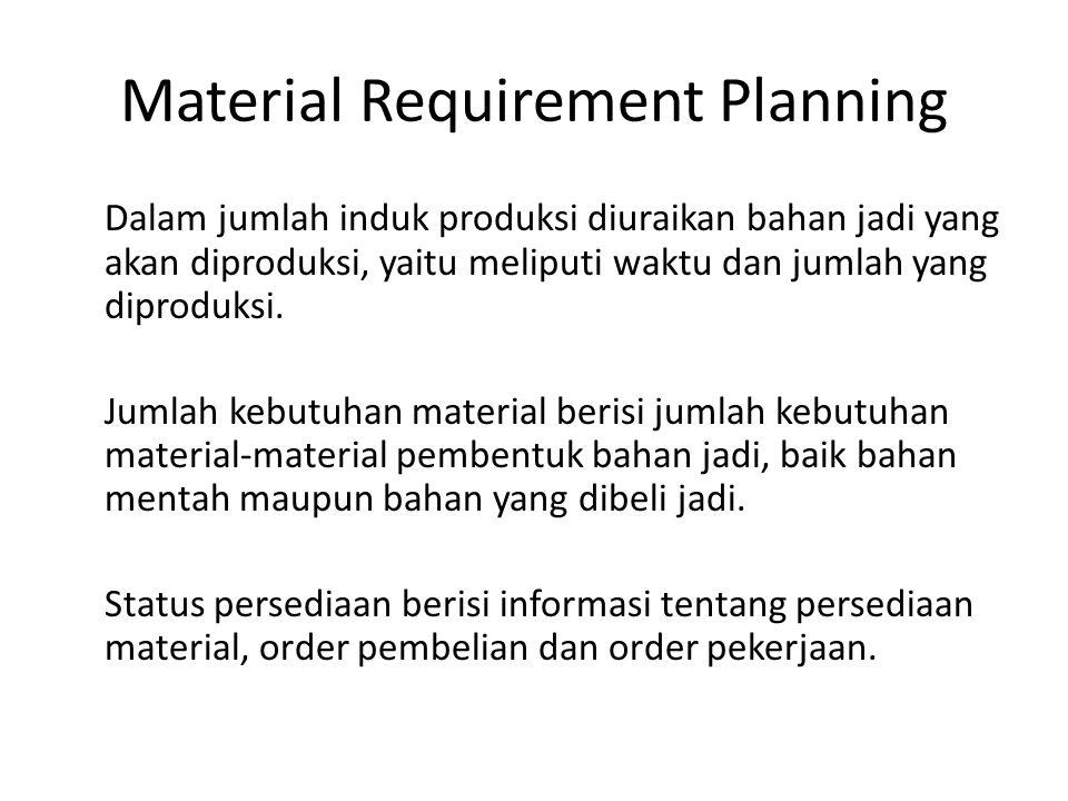 Material Requirement Planning Dalam jumlah induk produksi diuraikan bahan jadi yang akan diproduksi, yaitu meliputi waktu dan jumlah yang diproduksi.