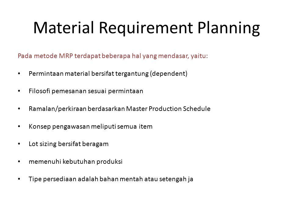 Material Requirement Planning Pada metode MRP terdapat beberapa hal yang mendasar, yaitu: Permintaan material bersifat tergantung (dependent) Filosofi