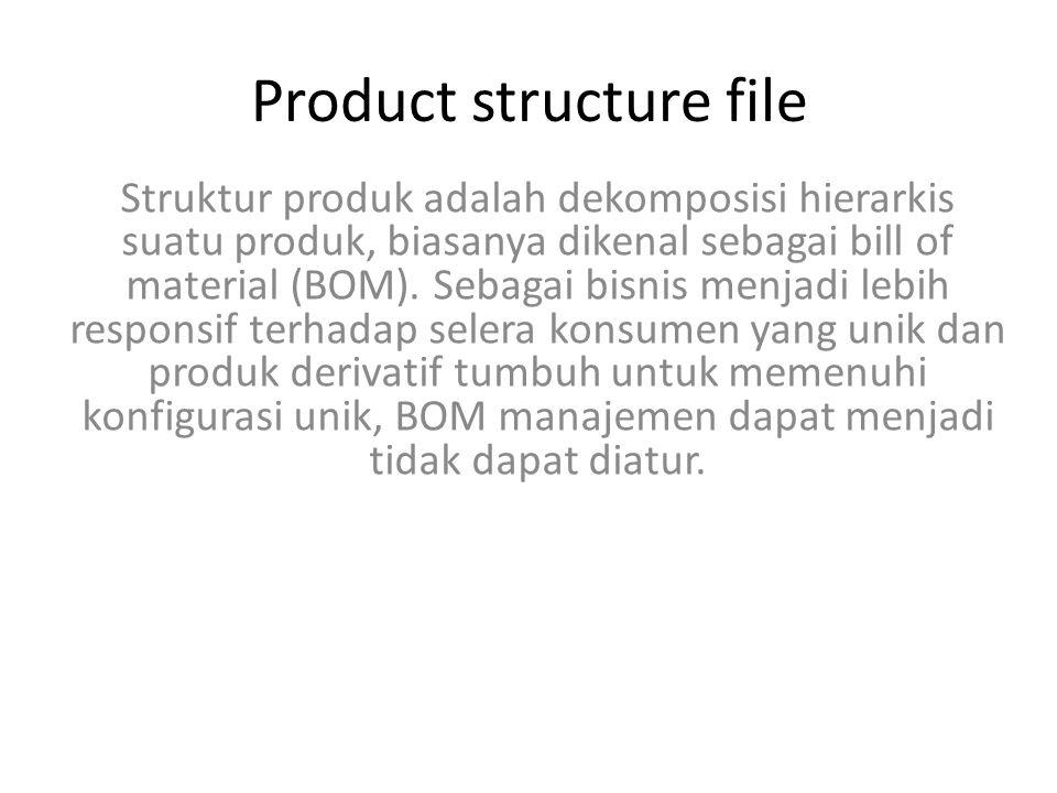 Product structure file Struktur produk adalah dekomposisi hierarkis suatu produk, biasanya dikenal sebagai bill of material (BOM). Sebagai bisnis menj