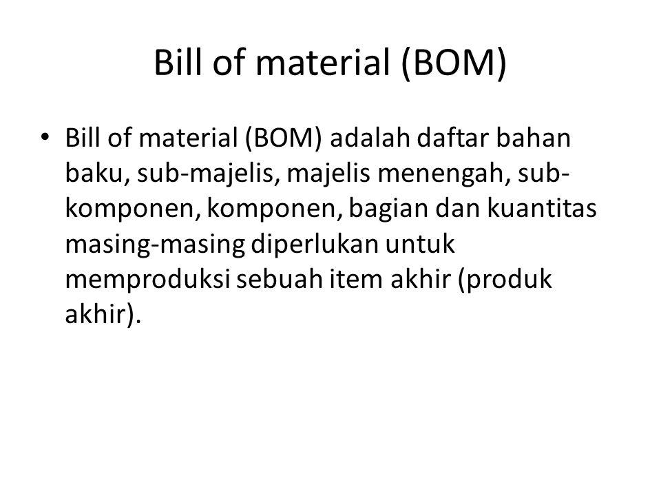 Bill of material (BOM) Bill of material (BOM) adalah daftar bahan baku, sub-majelis, majelis menengah, sub- komponen, komponen, bagian dan kuantitas m