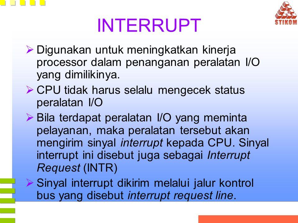 INTERRUPT  Digunakan untuk meningkatkan kinerja processor dalam penanganan peralatan I/O yang dimilikinya.  CPU tidak harus selalu mengecek status p
