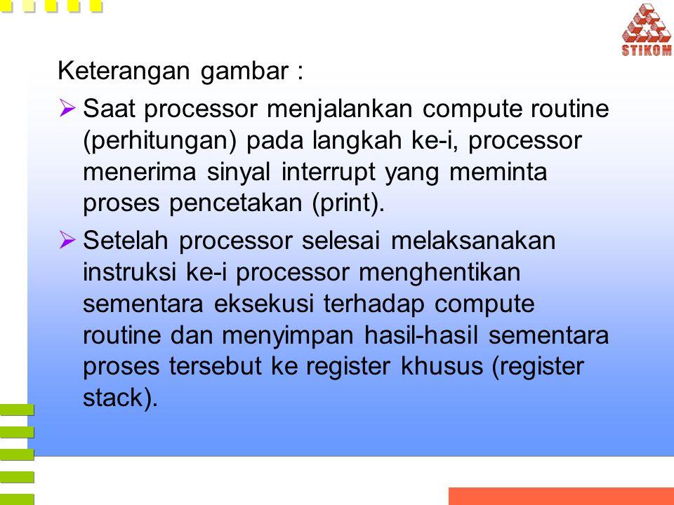 Keterangan gambar :  Saat processor menjalankan compute routine (perhitungan) pada langkah ke-i, processor menerima sinyal interrupt yang meminta pro
